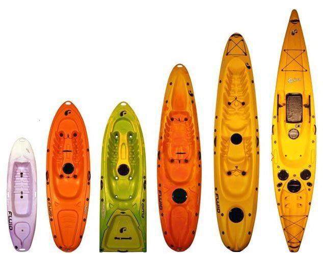 kayak models oic