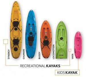 Fuid Kayaks Front Pic