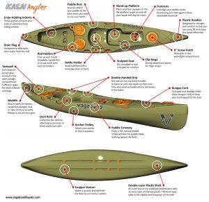 kasai-angler-fishing-kayak-features
