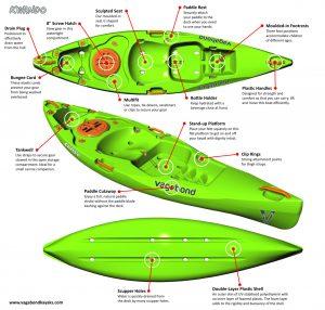 kwando_kayak