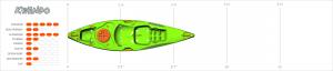 kwando-kayak-rating