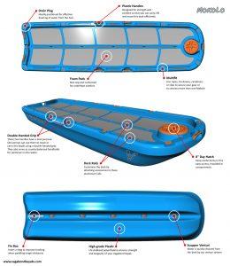 mokolo-kayak-blue-features