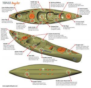 tarka-angler-kayak-features2