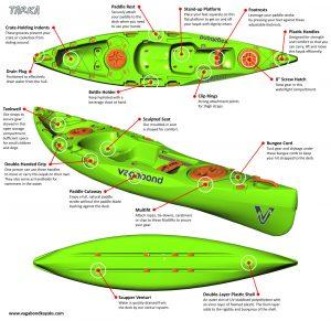 tarka-kayak-features