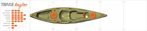 tarka_kayak_angler_rating