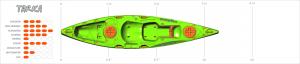 tarka_kayak_rating