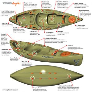 tsomo-angler-features1