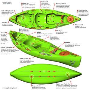 tsomo-features