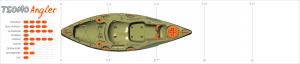 tsomo_kayak_angler_rating